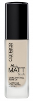 Catrice - POCKET - All Matt Plus Shine Control Make Up - Glow neutralizing primer