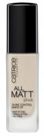 Catrice - POCKET - All Matt Plus Shine Control Make Up - Glow neutralizing primer